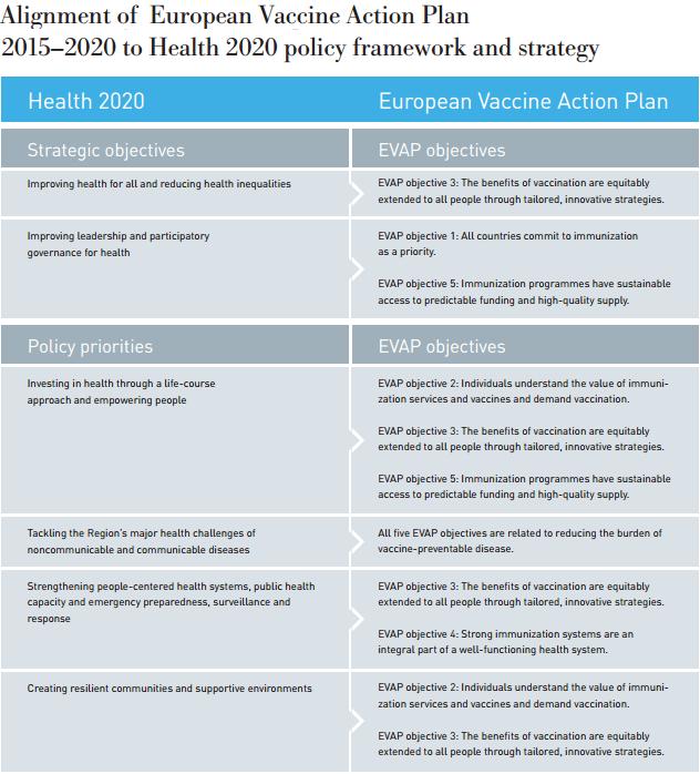 Calendrier Vaccinal 2020 Has.Vaccine Hesitancy In Europe Ehma